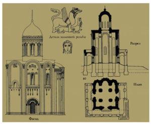 Архитектура церкви Покрова на Нерли