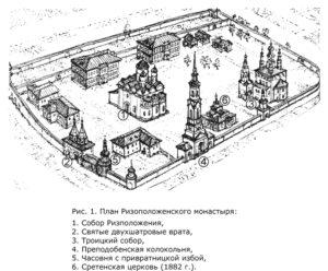 План Ризоположенского монастыря в Суздале